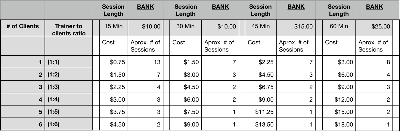 Private Pricing Matrix-External